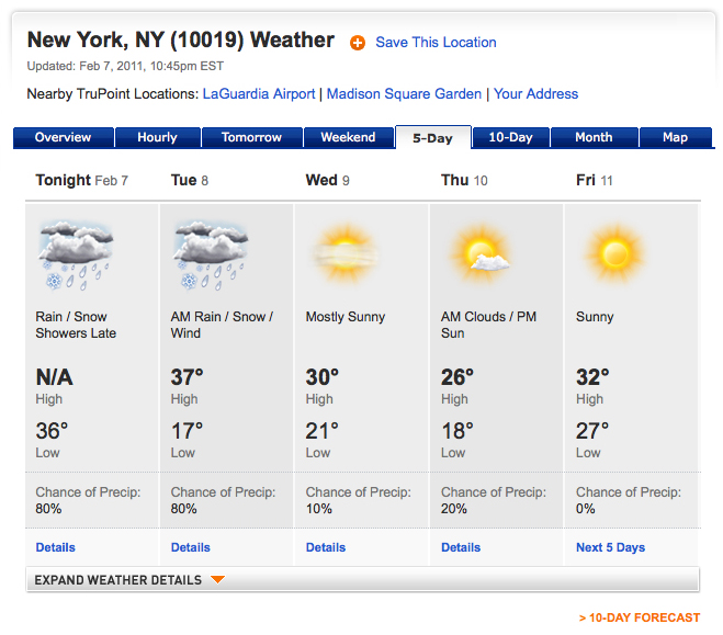NewYorkWeather Newyork Weather